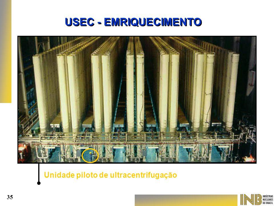 USEC - EMRIQUECIMENTO Unidade piloto de ultracentrifugação 35