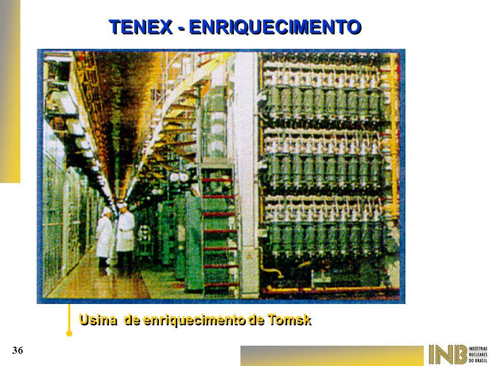 TENEX - ENRIQUECIMENTO