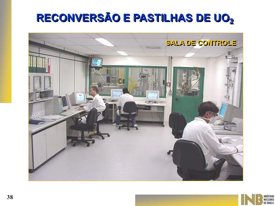RECONVERSÃO E PASTILHAS DE UO2
