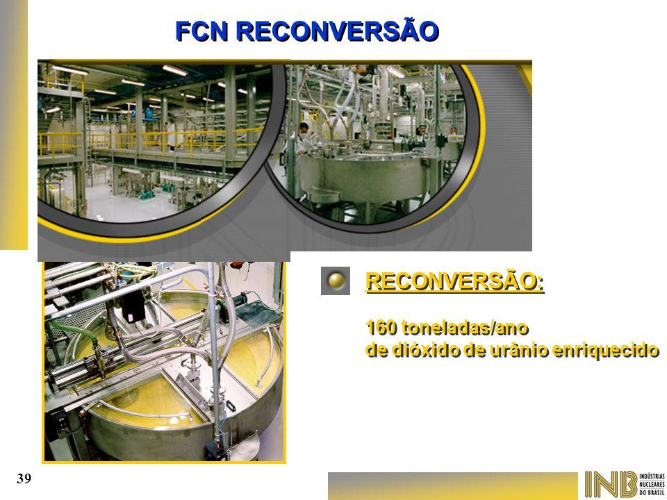FCN RECONVERSÃO RECONVERSÃO: 160 toneladas/ano
