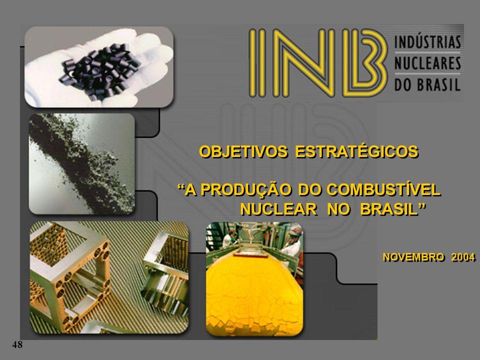 OBJETIVOS ESTRATÉGICOS A PRODUÇÃO DO COMBUSTÍVEL NUCLEAR NO BRASIL