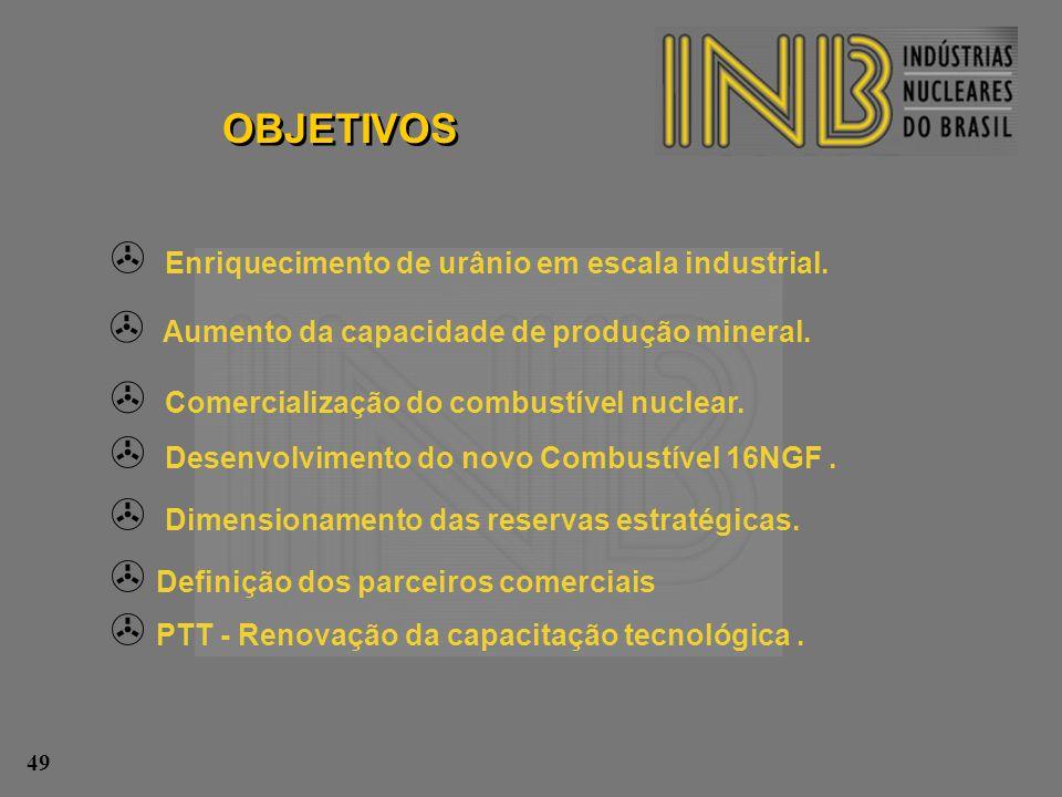 OBJETIVOS Enriquecimento de urânio em escala industrial.