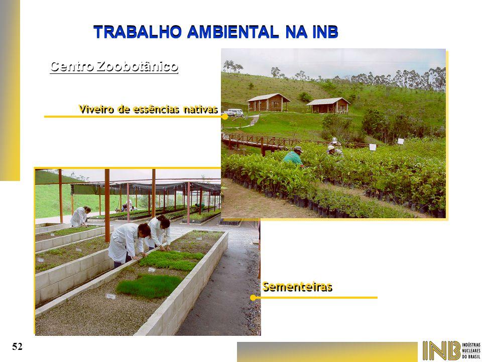 TRABALHO AMBIENTAL NA INB