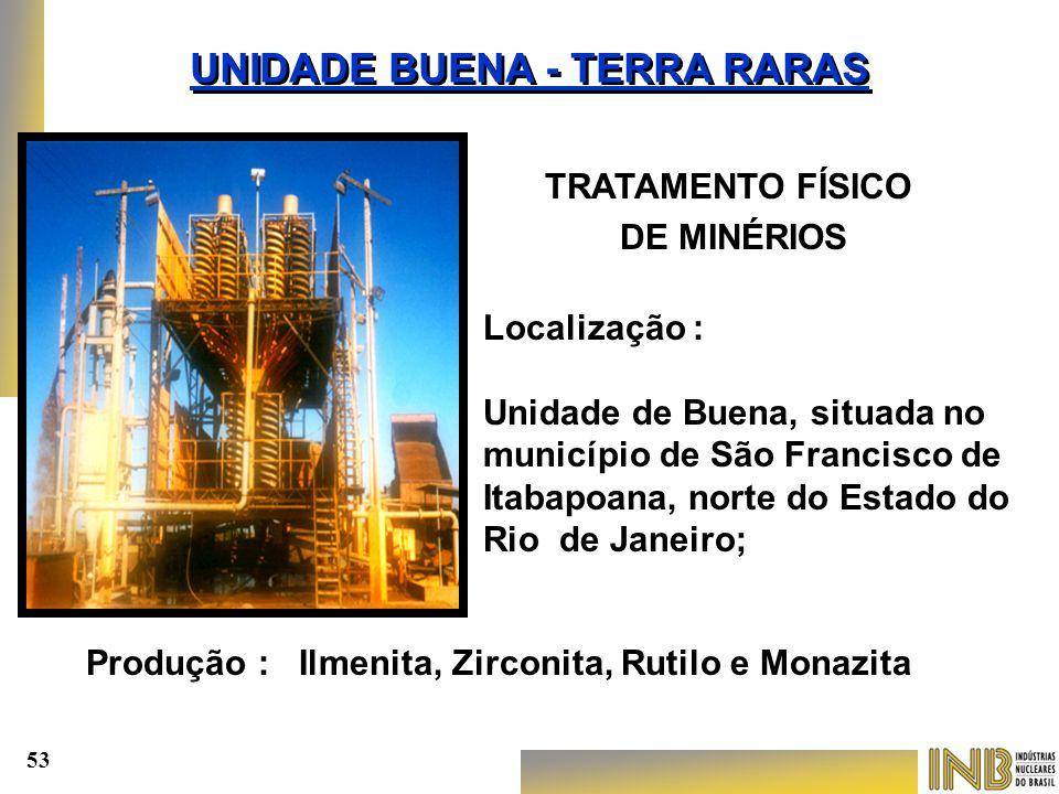 UNIDADE BUENA - TERRA RARAS