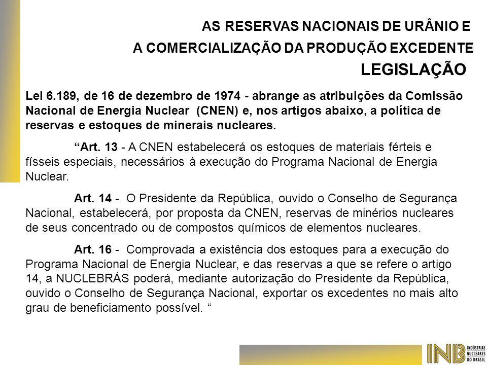 LEGISLAÇÃO AS RESERVAS NACIONAIS DE URÂNIO E