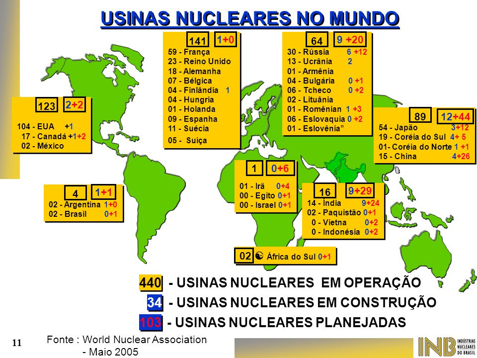 USINAS NUCLEARES NO MUNDO