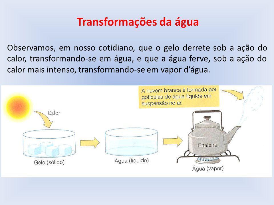 Transformações da água