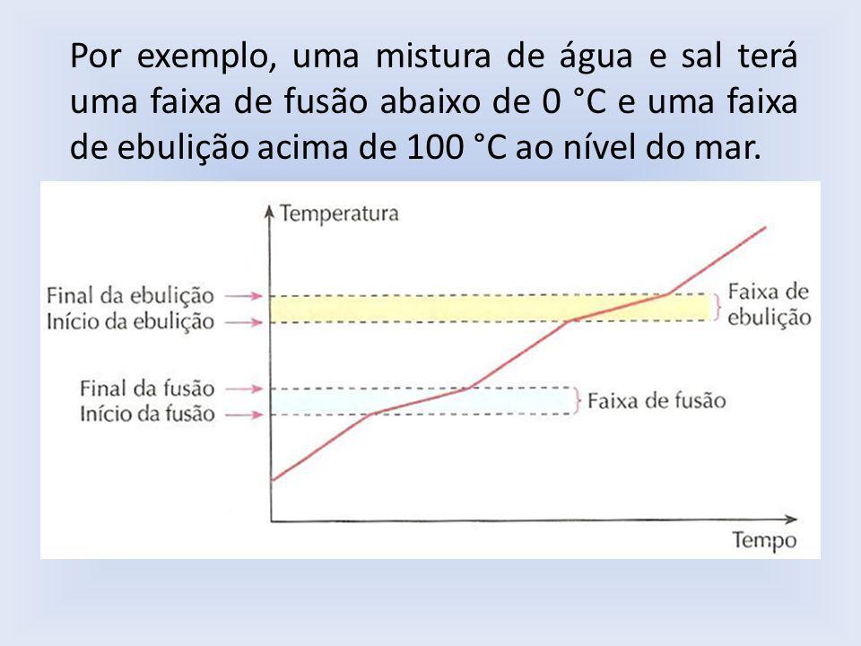 Por exemplo, uma mistura de água e sal terá uma faixa de fusão abaixo de 0 °C e uma faixa de ebulição acima de 100 °C ao nível do mar.