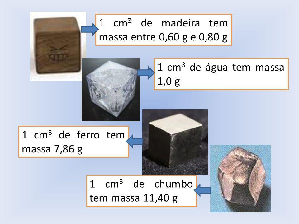 1 cm3 de madeira tem massa entre 0,60 g e 0,80 g