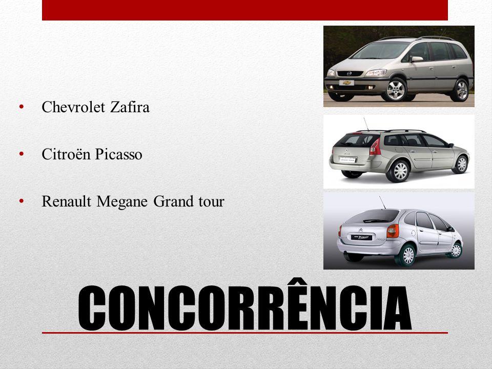 CONCORRÊNCIA Chevrolet Zafira Citroën Picasso