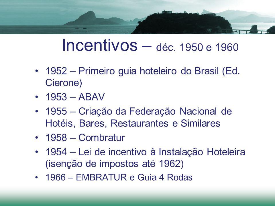 Incentivos – déc. 1950 e 1960 1952 – Primeiro guia hoteleiro do Brasil (Ed. Cierone) 1953 – ABAV.