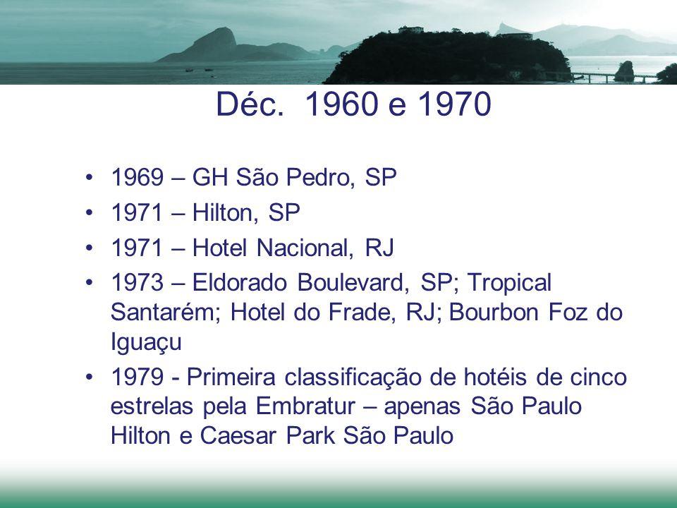Déc. 1960 e 1970 1969 – GH São Pedro, SP 1971 – Hilton, SP
