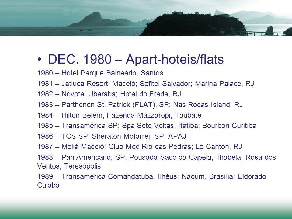 DEC. 1980 – Apart-hoteis/flats