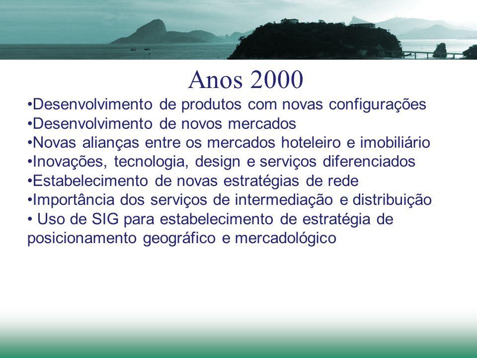 Anos 2000 Desenvolvimento de produtos com novas configurações