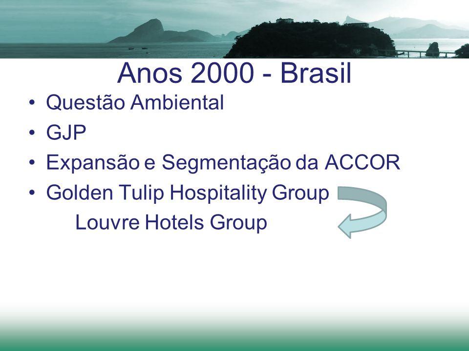 Anos 2000 - Brasil Questão Ambiental GJP
