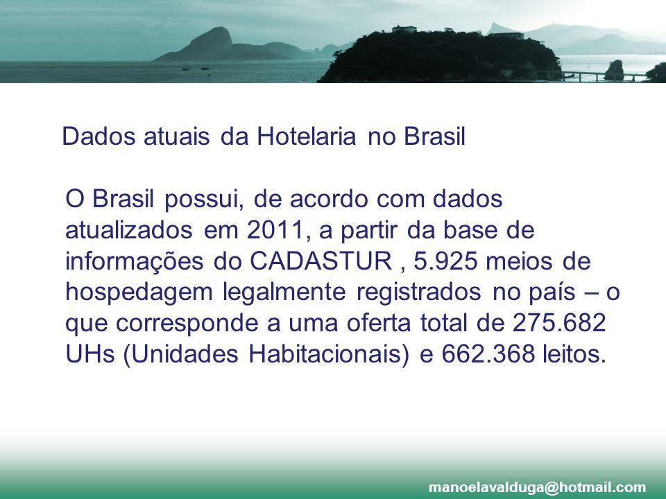 Dados atuais da Hotelaria no Brasil O Brasil possui, de acordo com dados atualizados em 2011, a partir da base de informações do CADASTUR , 5.925 meios de hospedagem legalmente registrados no país – o que corresponde a uma oferta total de 275.682 UHs (Unidades Habitacionais) e 662.368 leitos.