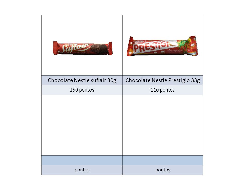 Chocolate Nestle suflair 30g Chocolate Nestle Prestigio 33g