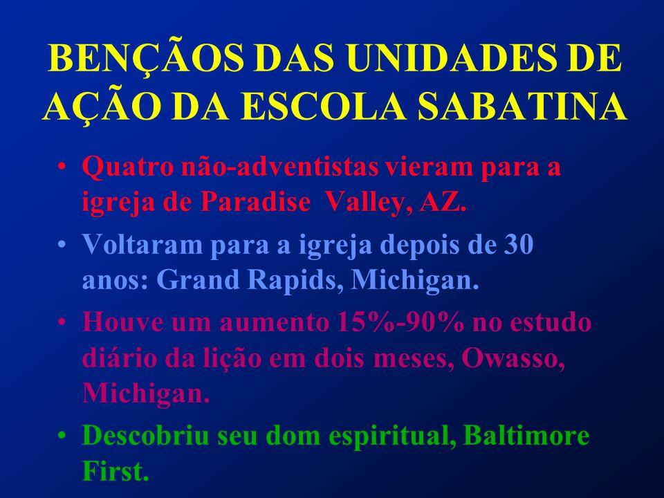 BENÇÃOS DAS UNIDADES DE AÇÃO DA ESCOLA SABATINA