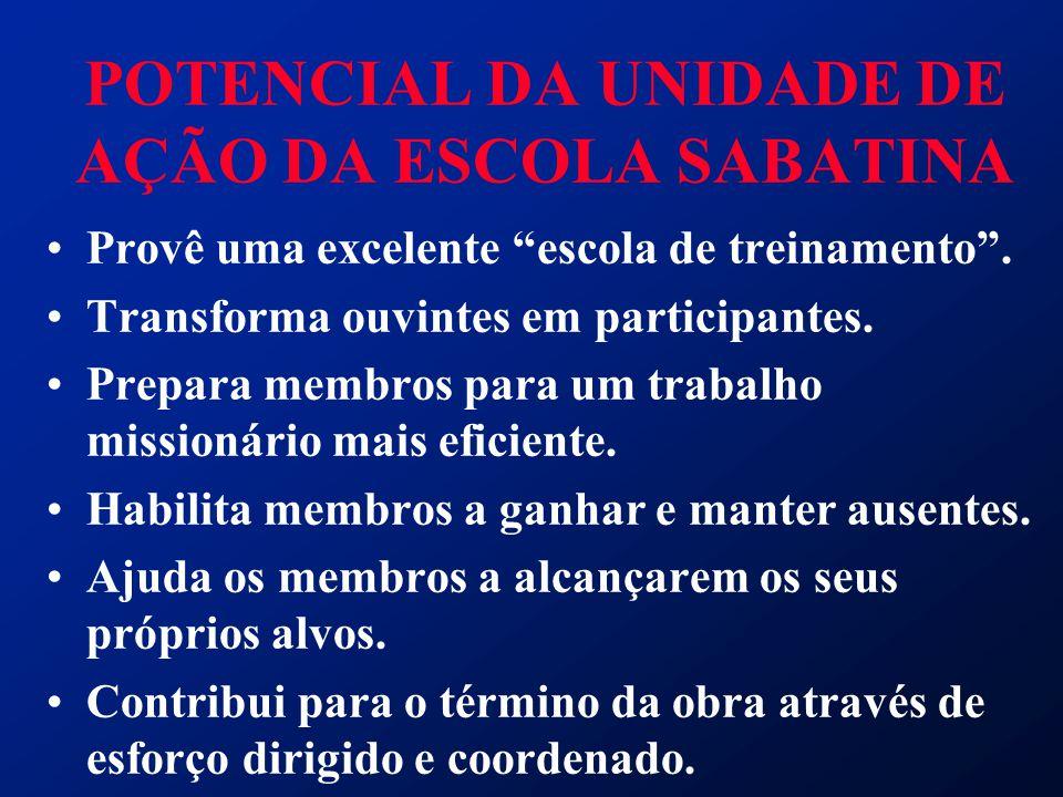 POTENCIAL DA UNIDADE DE AÇÃO DA ESCOLA SABATINA