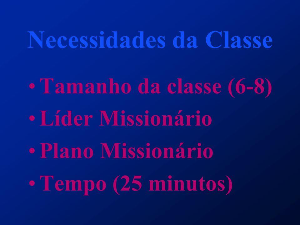 Necessidades da Classe