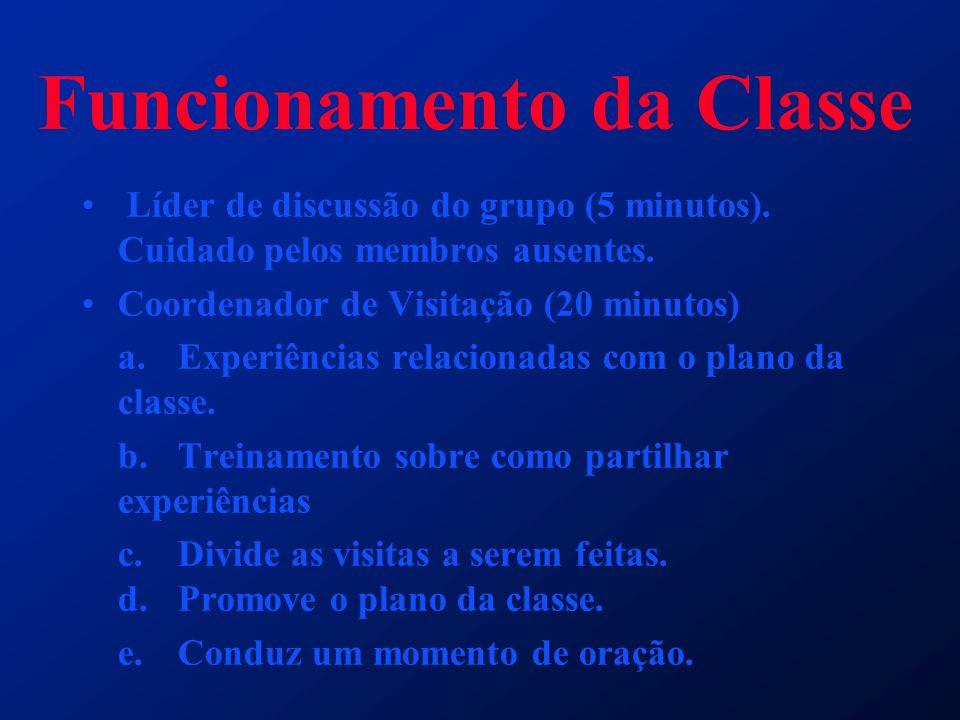 Funcionamento da Classe