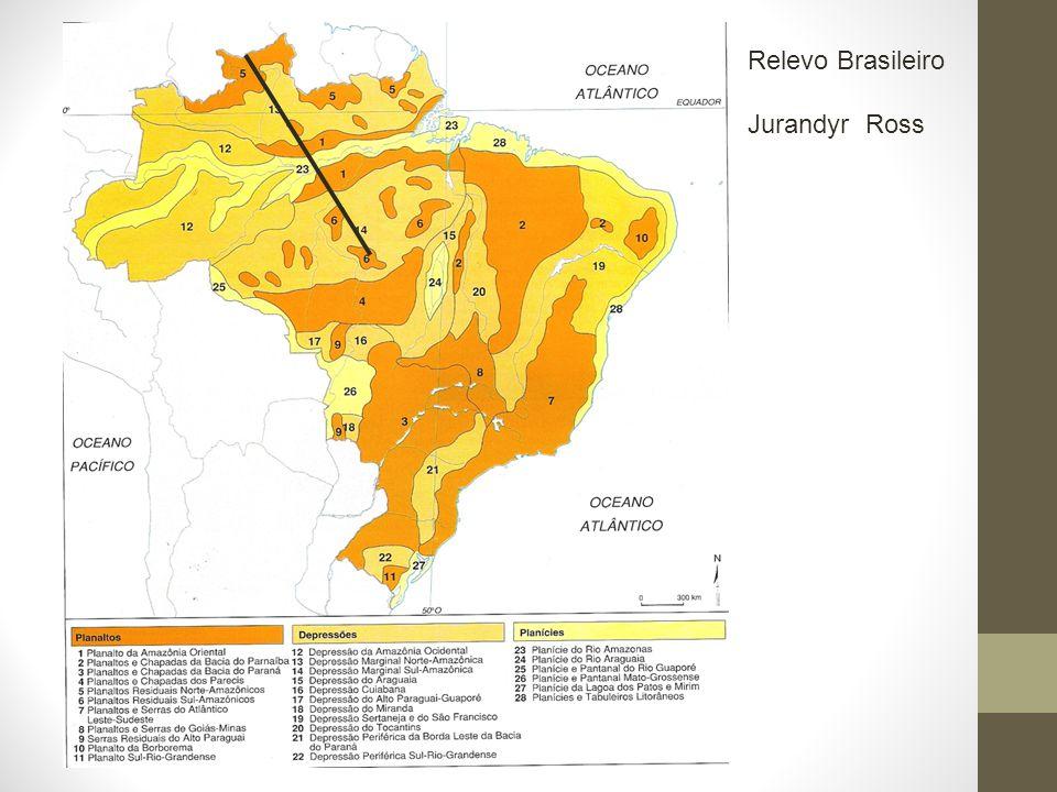 Relevo Brasileiro Jurandyr Ross