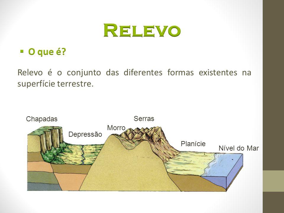 Relevo O que é Relevo é o conjunto das diferentes formas existentes na superfície terrestre. Chapadas.