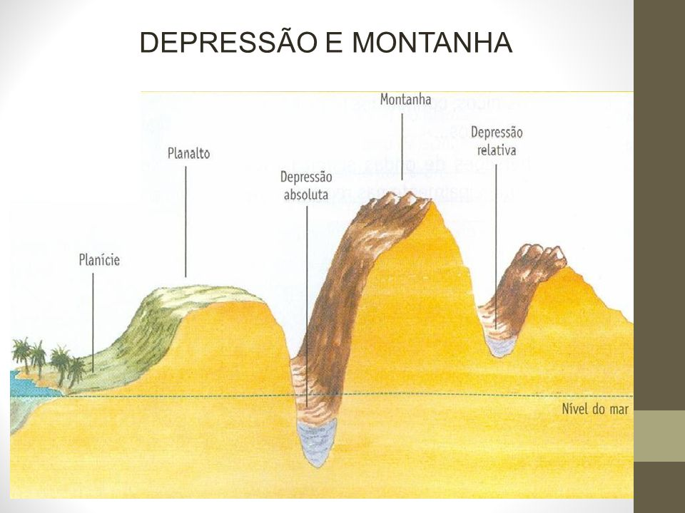 DEPRESSÃO E MONTANHA