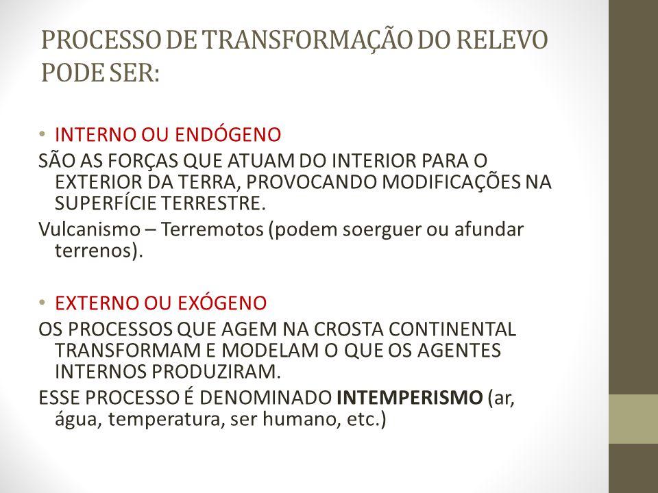 PROCESSO DE TRANSFORMAÇÃO DO RELEVO PODE SER: