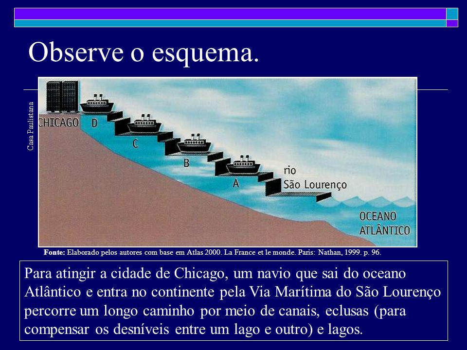 Observe o esquema. Casa Paulistana. Fonte: Elaborado pelos autores com base em Atlas 2000. La France et le monde. Paris: Nathan, 1999. p. 96.