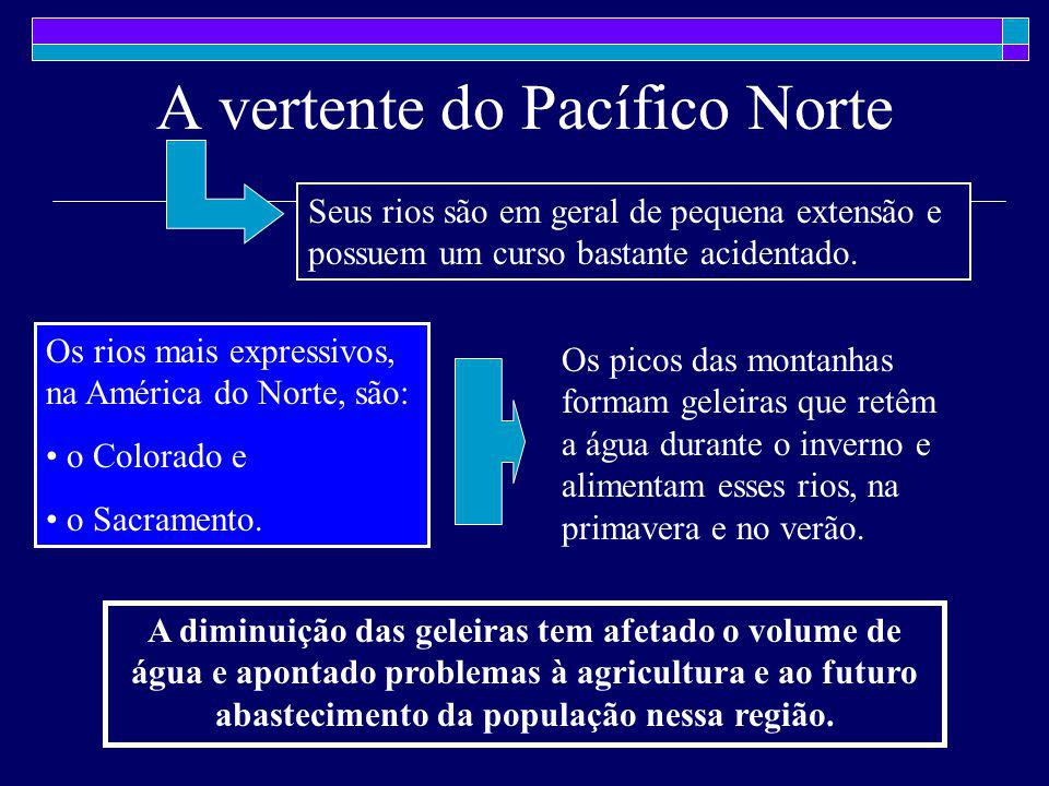 A vertente do Pacífico Norte