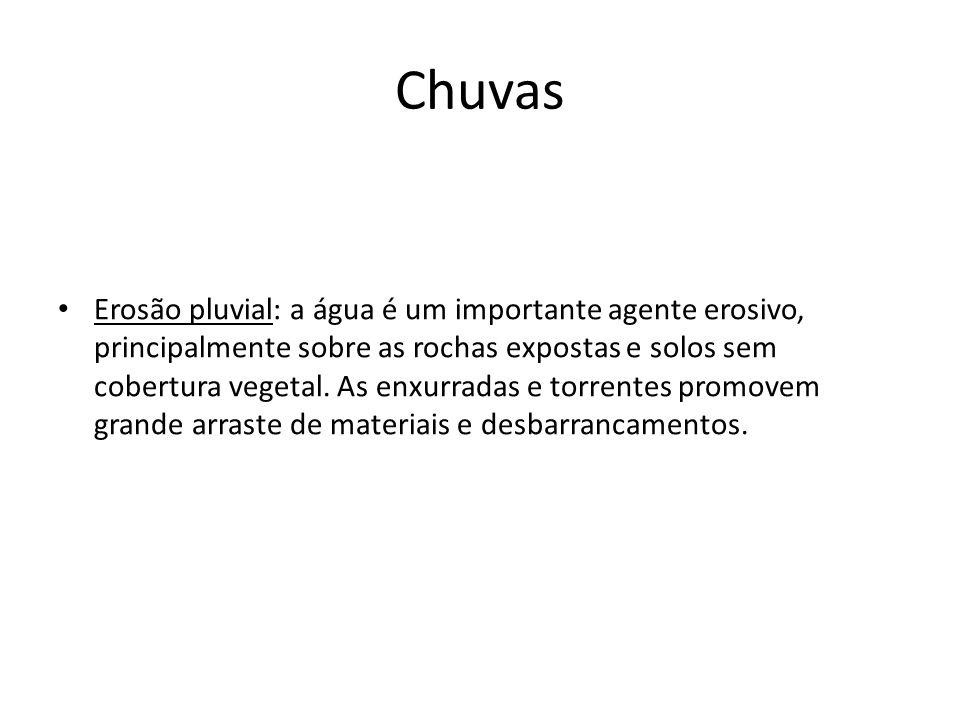 Chuvas