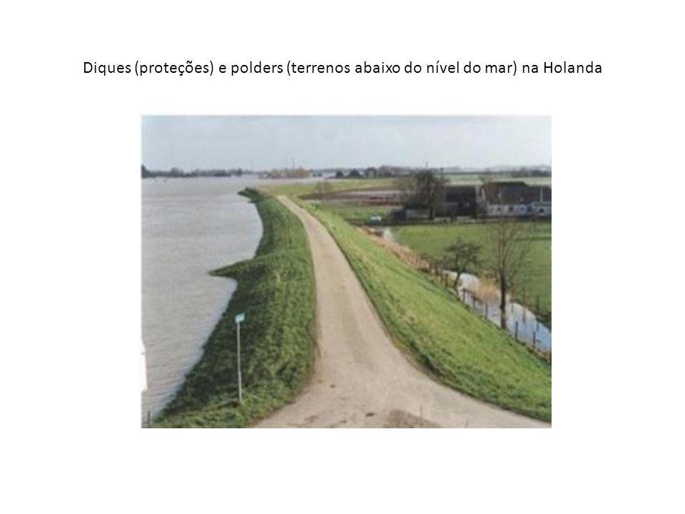 Diques (proteções) e polders (terrenos abaixo do nível do mar) na Holanda