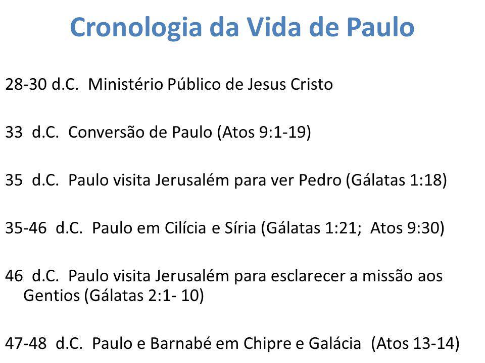 Cronologia da Vida de Paulo