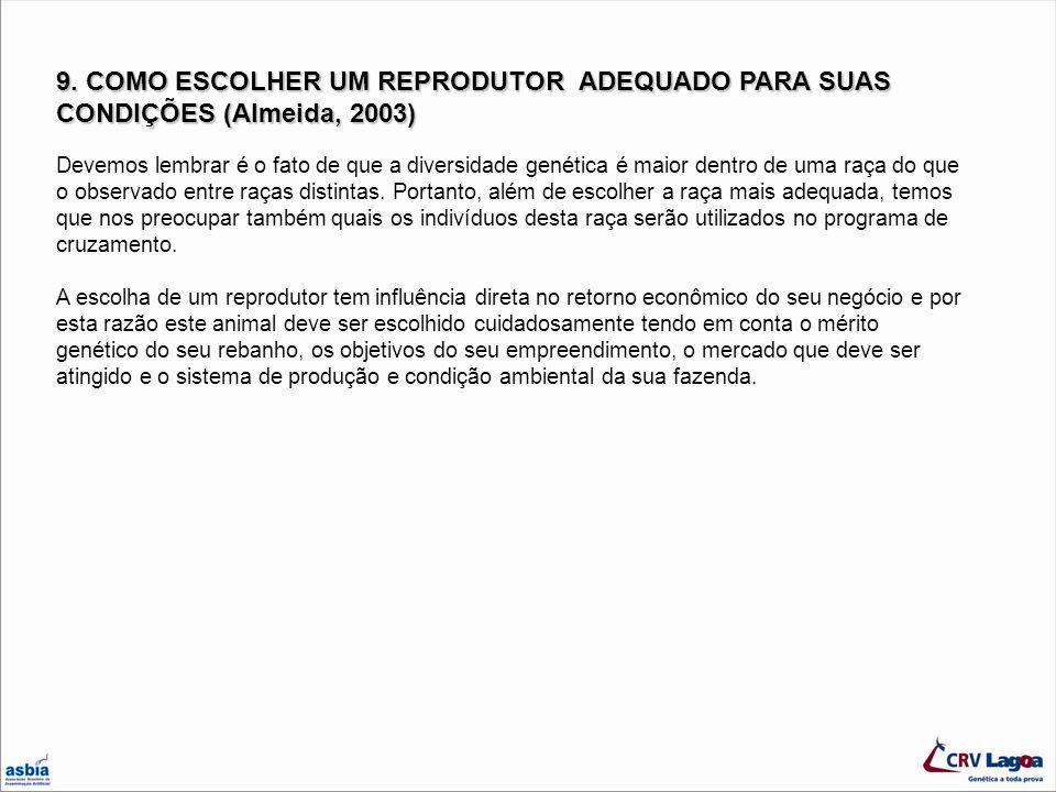 9. COMO ESCOLHER UM REPRODUTOR ADEQUADO PARA SUAS CONDIÇÕES (Almeida, 2003)