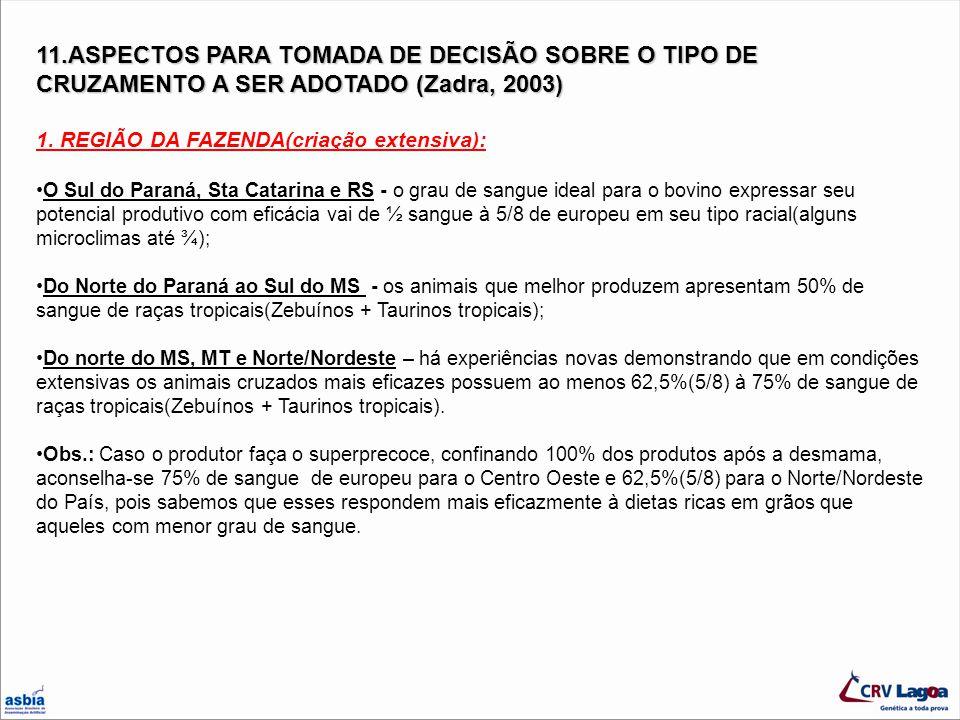11.ASPECTOS PARA TOMADA DE DECISÃO SOBRE O TIPO DE CRUZAMENTO A SER ADOTADO (Zadra, 2003)