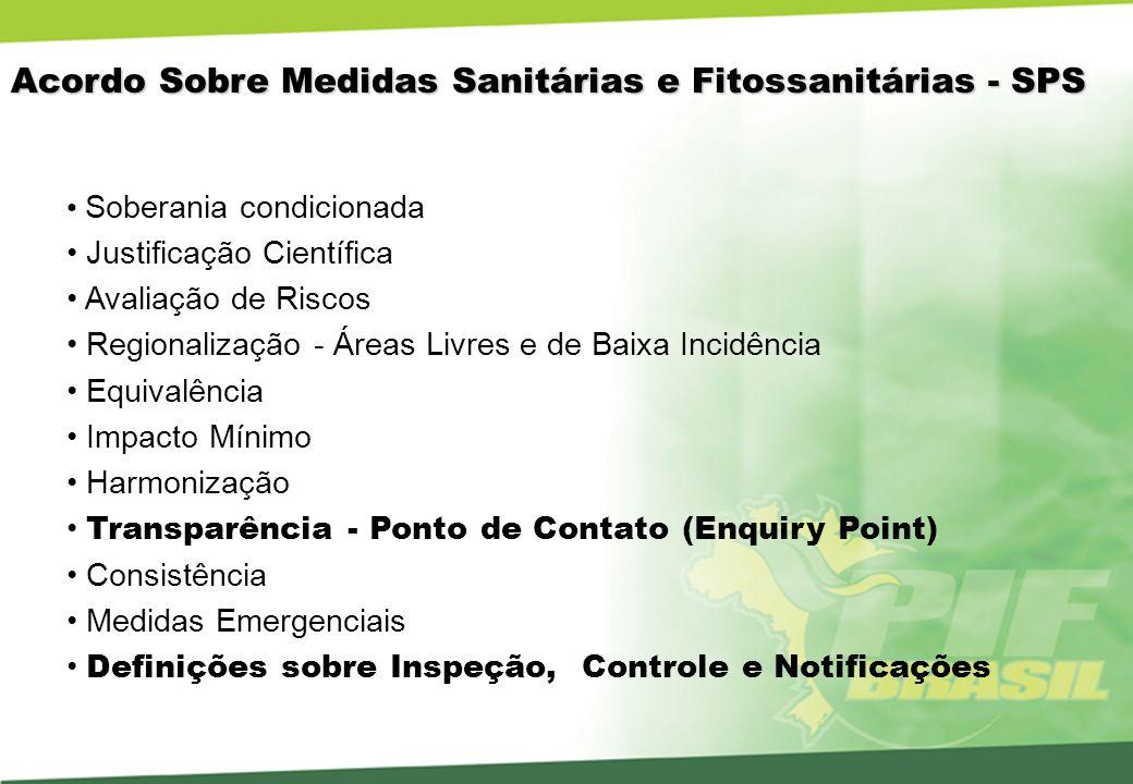 Acordo Sobre Medidas Sanitárias e Fitossanitárias - SPS