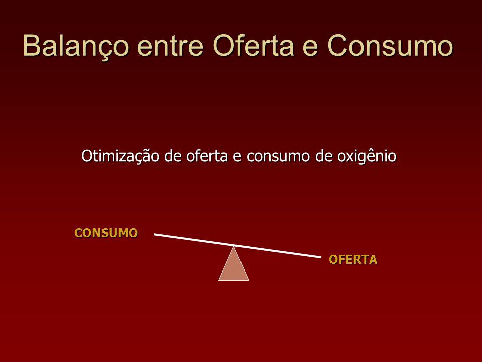 Balanço entre Oferta e Consumo