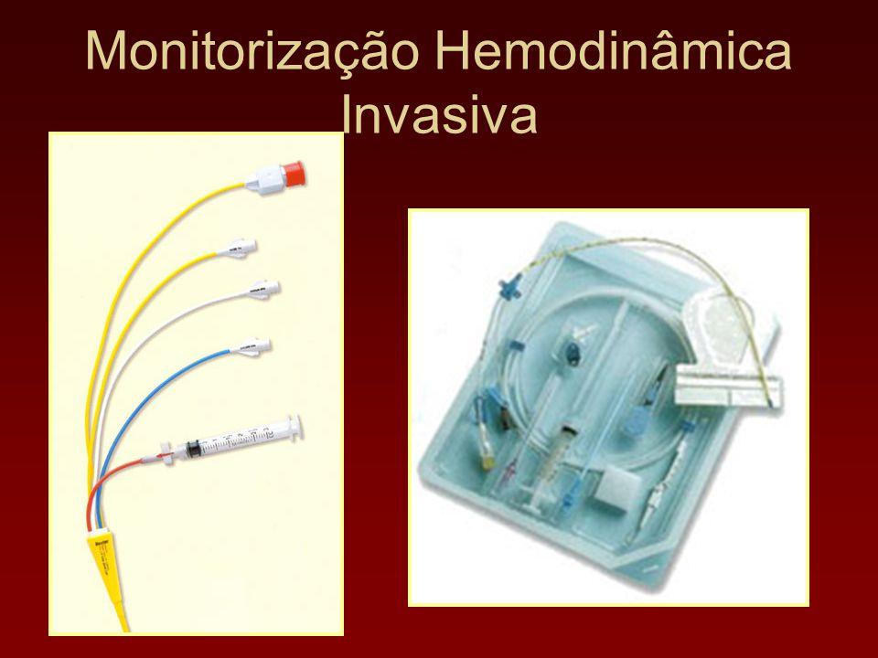 Monitorização Hemodinâmica Invasiva
