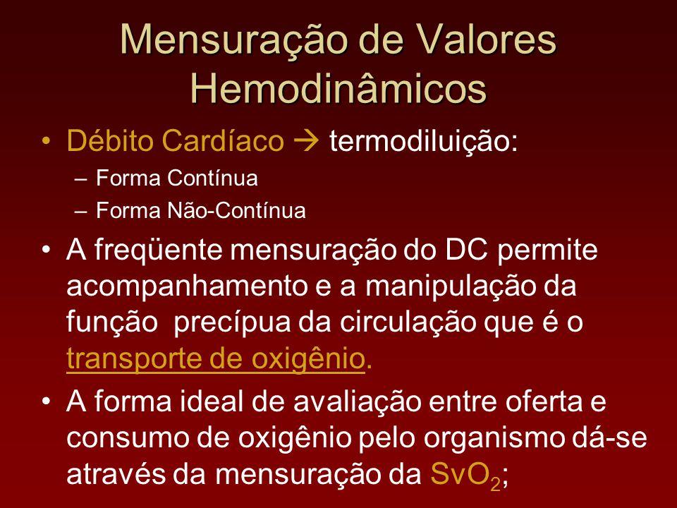 Mensuração de Valores Hemodinâmicos