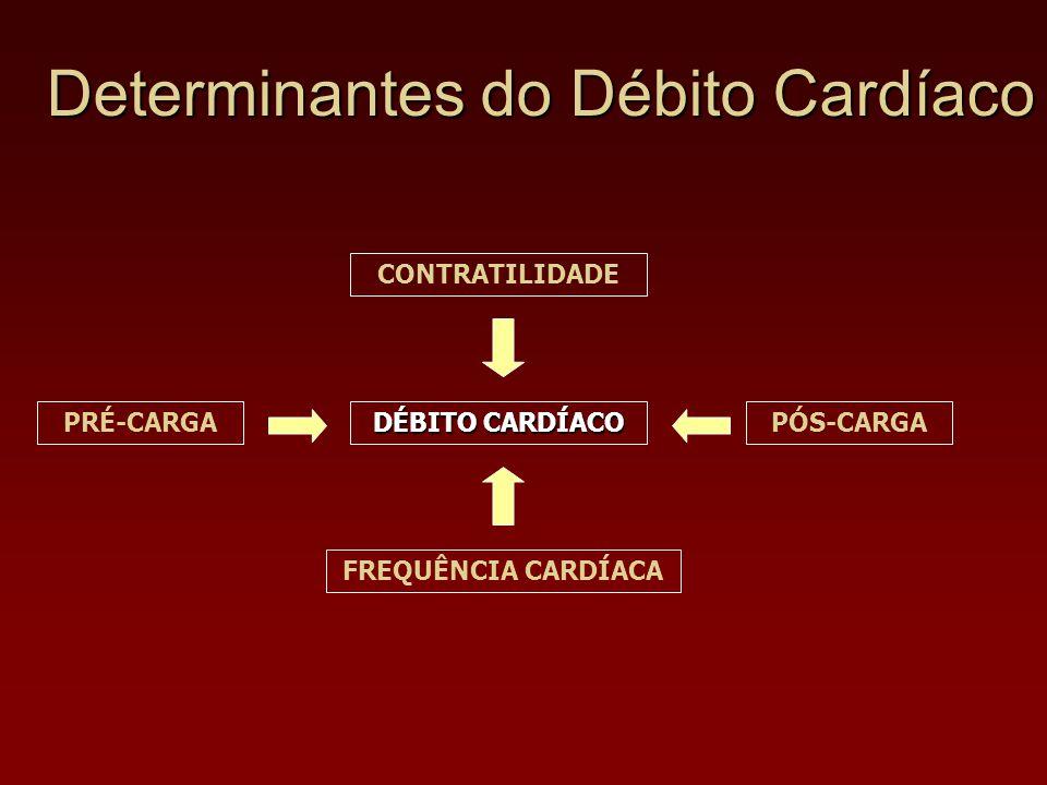 Determinantes do Débito Cardíaco