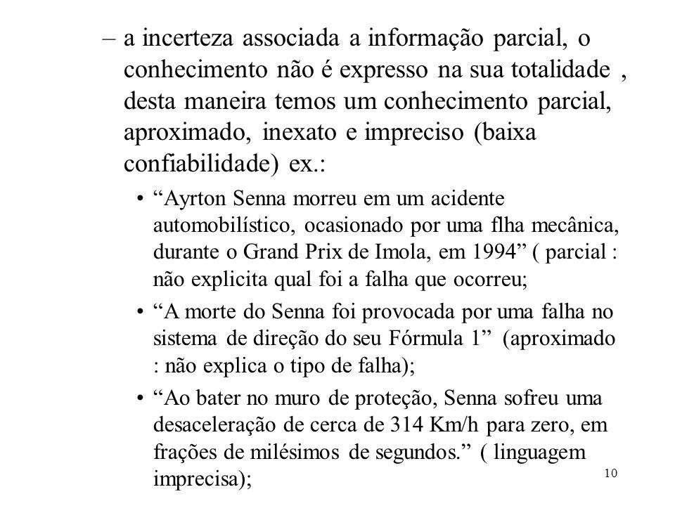 a incerteza associada a informação parcial, o conhecimento não é expresso na sua totalidade , desta maneira temos um conhecimento parcial, aproximado, inexato e impreciso (baixa confiabilidade) ex.: