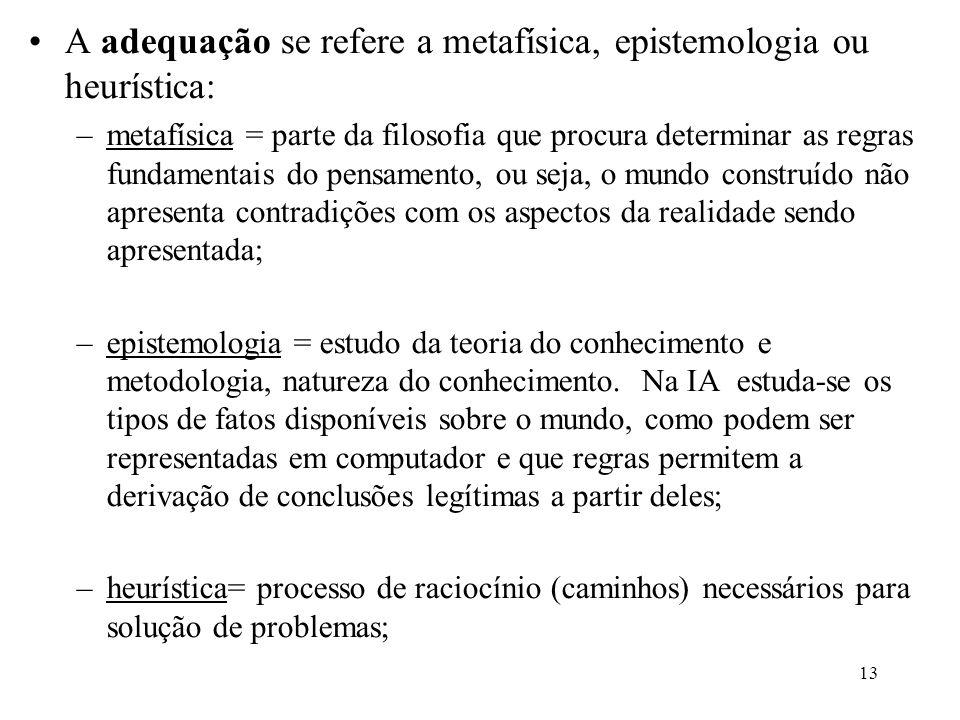 A adequação se refere a metafísica, epistemologia ou heurística:
