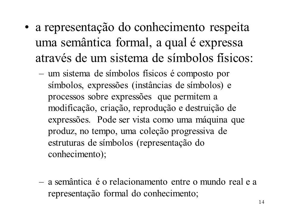 a representação do conhecimento respeita uma semântica formal, a qual é expressa através de um sistema de símbolos físicos: