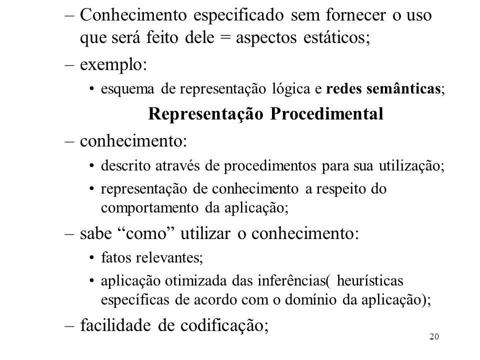Representação Procedimental