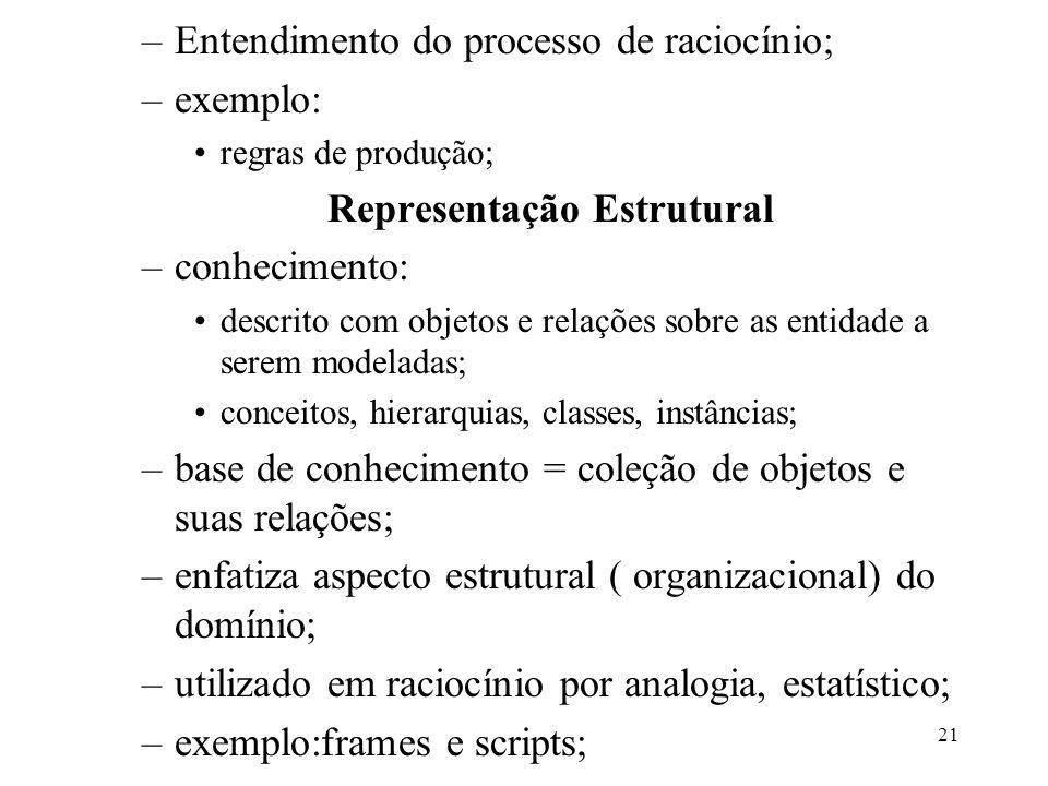 Representação Estrutural