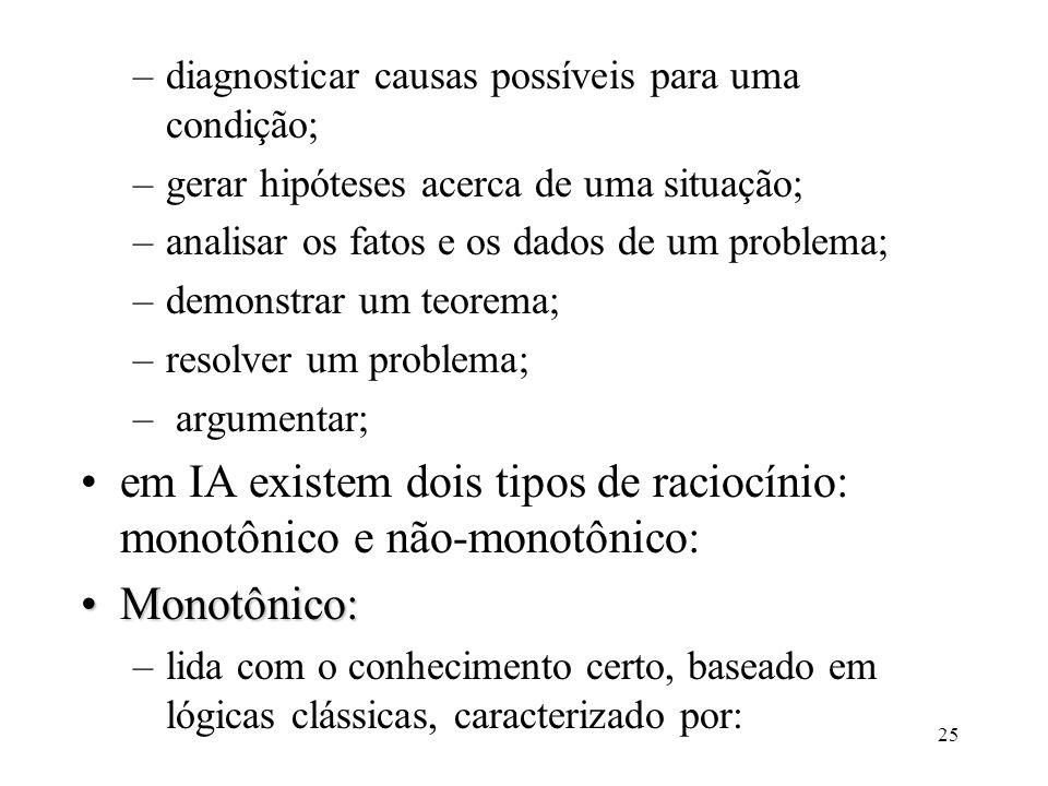 em IA existem dois tipos de raciocínio: monotônico e não-monotônico: