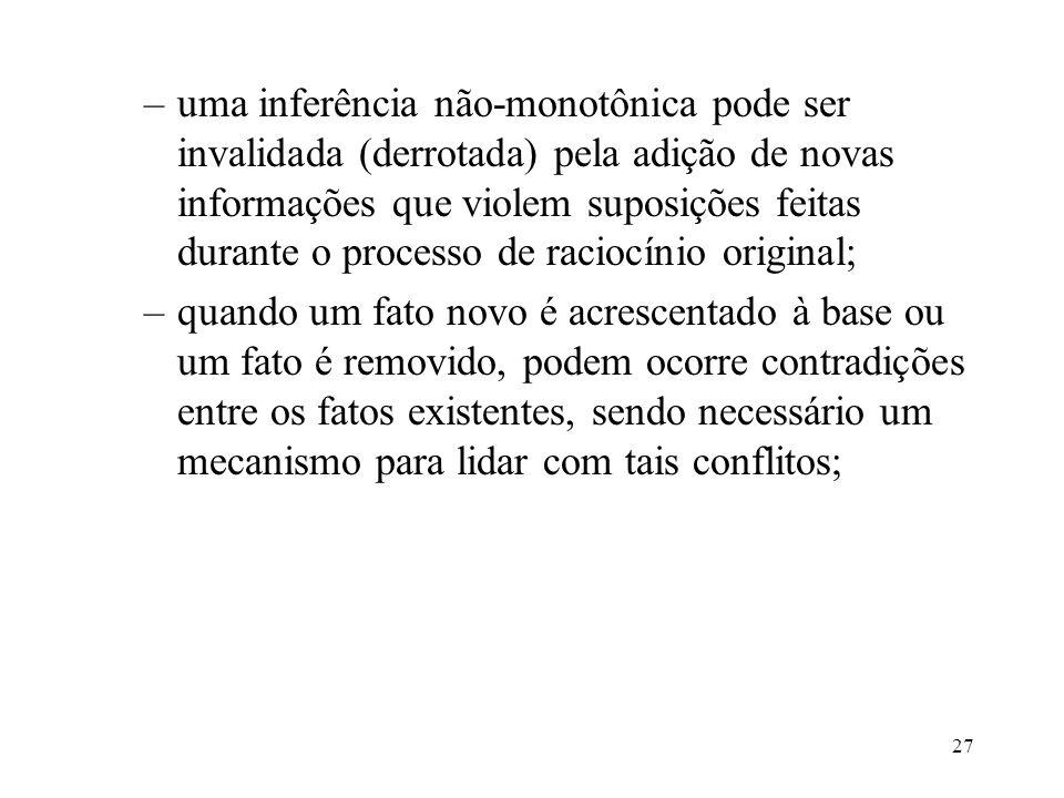 uma inferência não-monotônica pode ser invalidada (derrotada) pela adição de novas informações que violem suposições feitas durante o processo de raciocínio original;