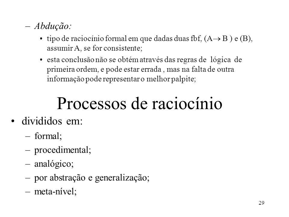 Processos de raciocínio