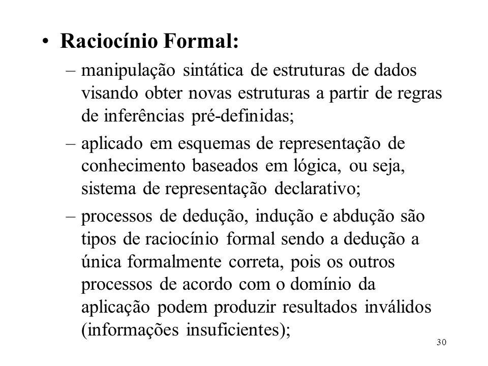 Raciocínio Formal: manipulação sintática de estruturas de dados visando obter novas estruturas a partir de regras de inferências pré-definidas;